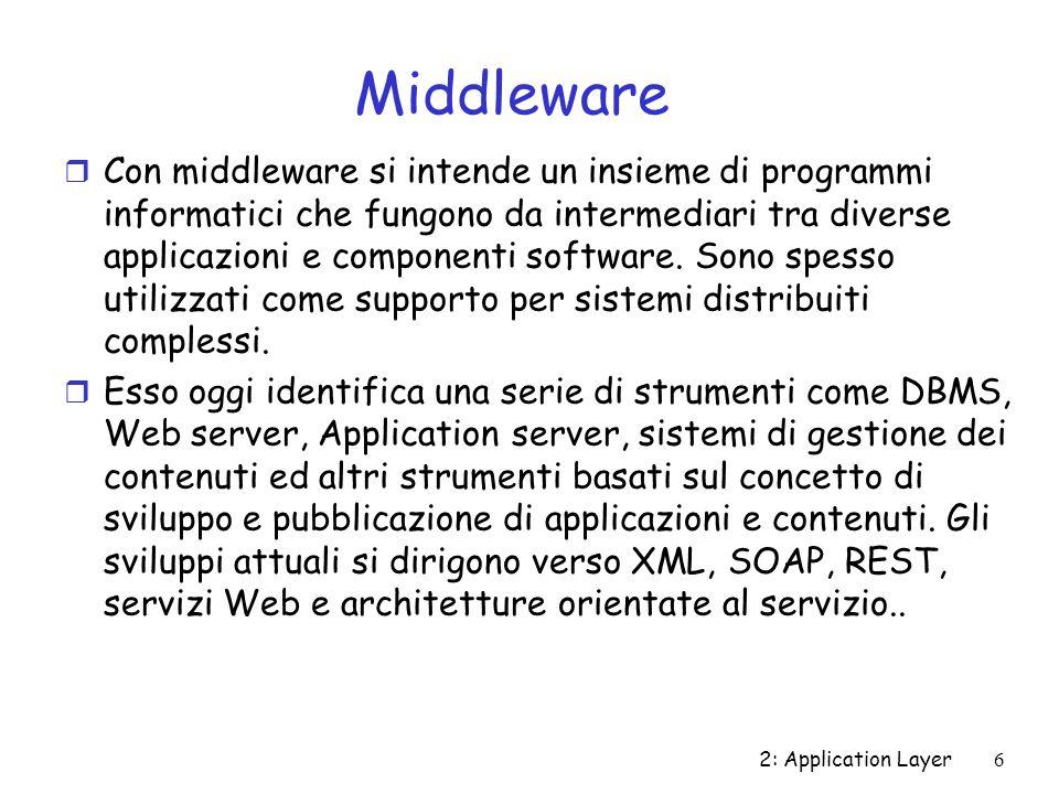 Middleware r Con middleware si intende un insieme di programmi informatici che fungono da intermediari tra diverse applicazioni e componenti software.