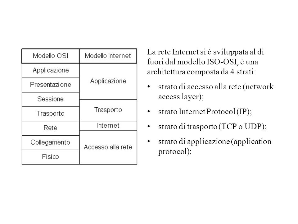 2: Application Layer 39 Esercizi r Una pagina Web contiene 5 oggetti.