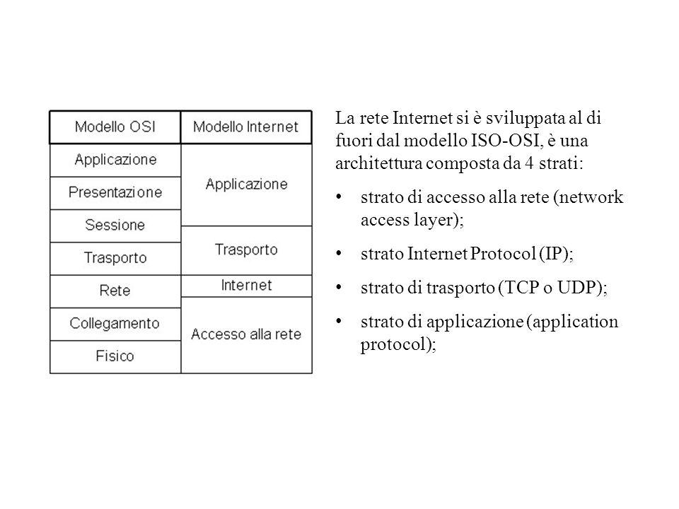 La rete Internet si è sviluppata al di fuori dal modello ISO-OSI, è una architettura composta da 4 strati: strato di accesso alla rete (network access
