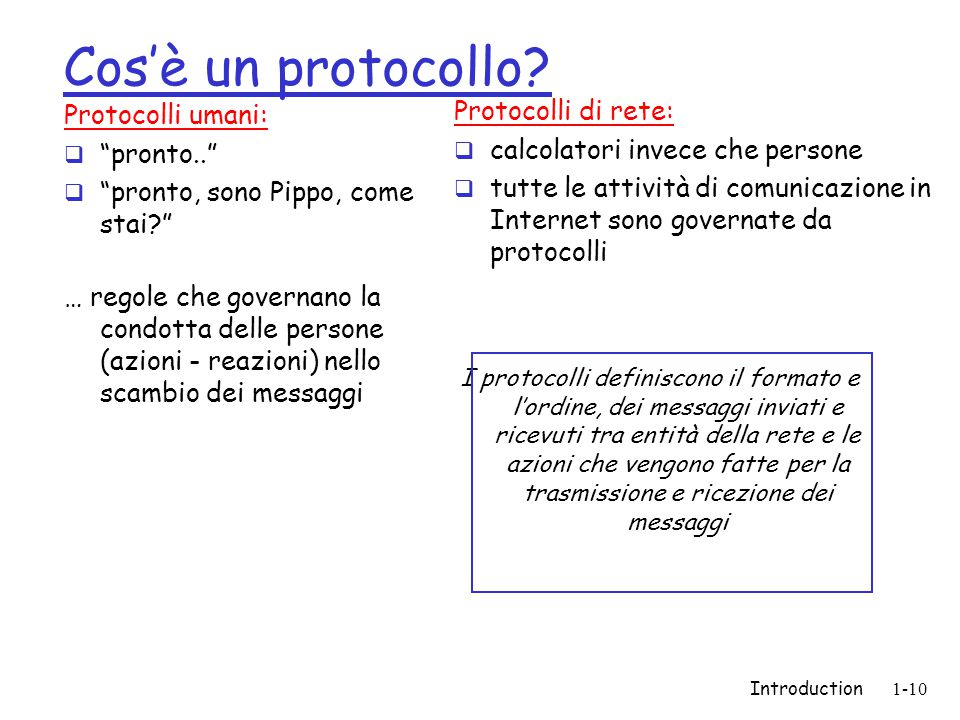 Introduction1-10 Cos'è un protocollo.