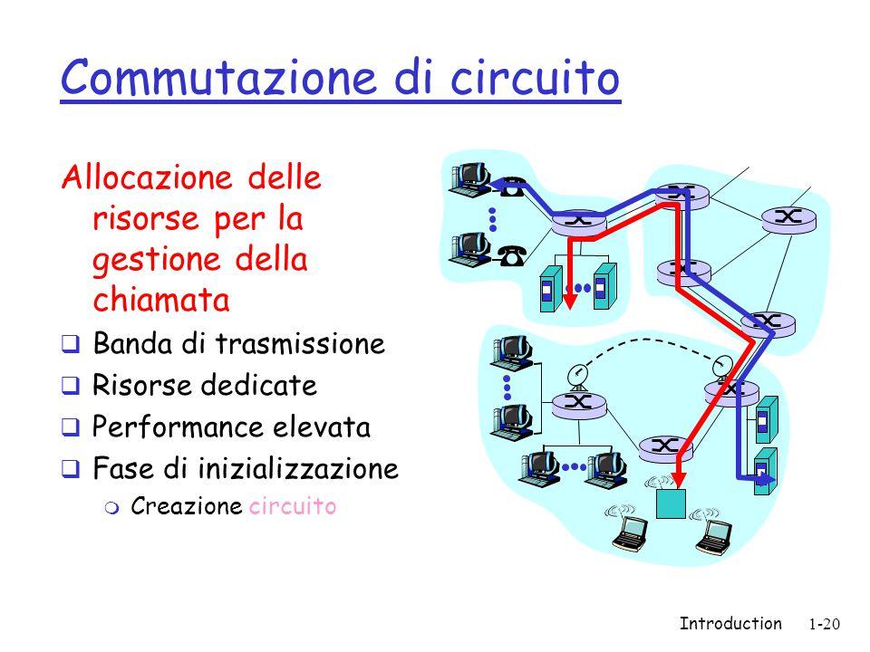 Introduction1-20 Commutazione di circuito Allocazione delle risorse per la gestione della chiamata  Banda di trasmissione  Risorse dedicate  Performance elevata  Fase di inizializzazione m Creazione circuito