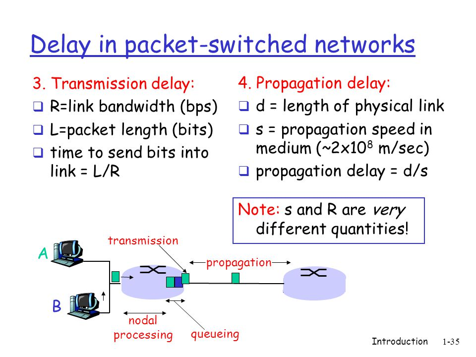 Introduction1-35 Delay in packet-switched networks 3.