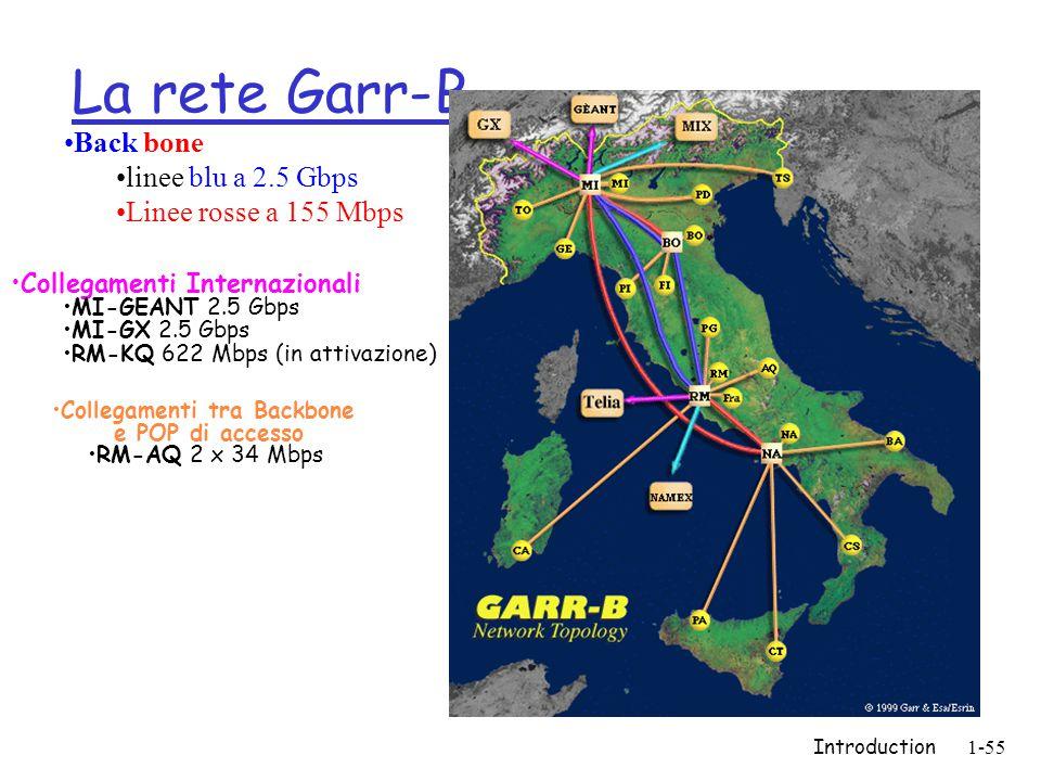 Introduction1-55 La rete Garr-B Back bone linee blu a 2.5 Gbps Linee rosse a 155 Mbps Collegamenti Internazionali MI-GEANT 2.5 Gbps MI-GX 2.5 Gbps RM-KQ 622 Mbps (in attivazione) Collegamenti tra Backbone e POP di accesso RM-AQ 2 x 34 Mbps