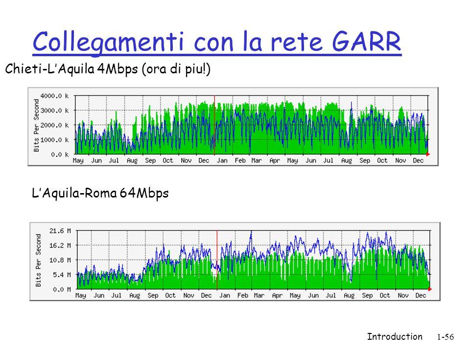Introduction1-56 Collegamenti con la rete GARR Chieti-L'Aquila 4Mbps (ora di piu!) L'Aquila-Roma 64Mbps