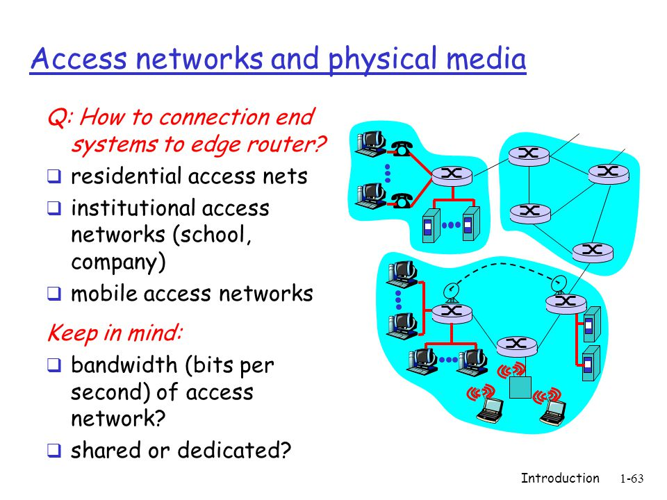 Introduction1-63 Access networks and physical media Q: How to connection end systems to edge router.