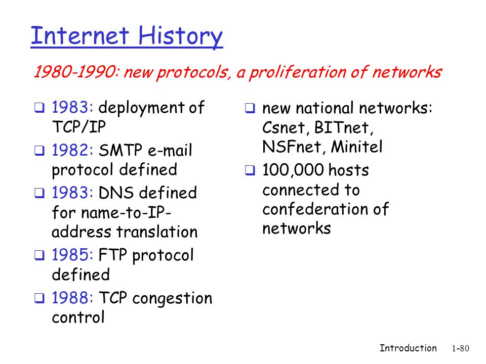 Introduction1-80 Internet History  1983: deployment of TCP/IP  1982: SMTP e-mail protocol defined  1983: DNS defined for name-to-IP- address translation  1985: FTP protocol defined  1988: TCP congestion control  new national networks: Csnet, BITnet, NSFnet, Minitel  100,000 hosts connected to confederation of networks 1980-1990: new protocols, a proliferation of networks