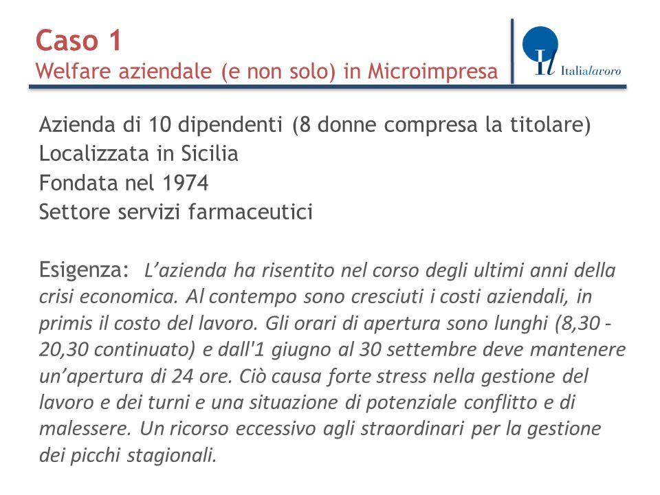 Azienda di 10 dipendenti (8 donne compresa la titolare) Localizzata in Sicilia Fondata nel 1974 Settore servizi farmaceutici Esigenza: L'azienda ha risentito nel corso degli ultimi anni della crisi economica.