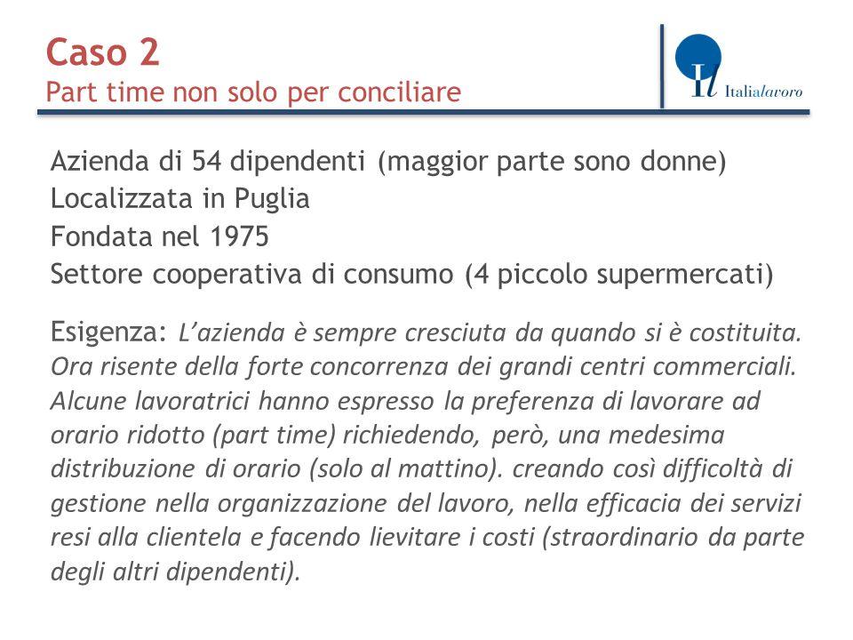Azienda di 54 dipendenti (maggior parte sono donne) Localizzata in Puglia Fondata nel 1975 Settore cooperativa di consumo (4 piccolo supermercati) Esigenza: L'azienda è sempre cresciuta da quando si è costituita.