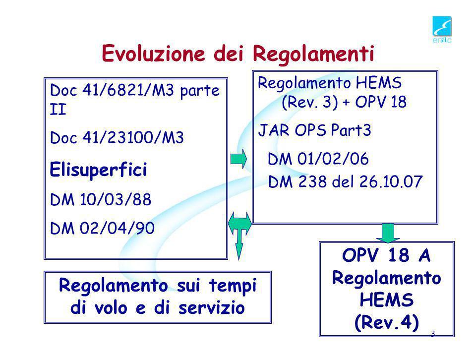 2 Panorama della Regolamentazione HEMS Norme operative di riferimento: - JAR-OPS Part 3 Norme Specialistiche -Regolamento COA -Norme Operative HEMS e Tempi di Volo e di Servizio - Doc.