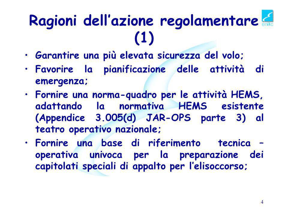 3 Evoluzione dei Regolamenti Doc 41/6821/M3 parte II Doc 41/23100/M3 Elisuperfici DM 10/03/88 DM 02/04/90 Regolamento HEMS (Rev.