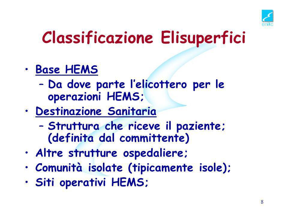 7 ATTIVITA' HEMS Definizione delle operazioni HEMS Separazione tra operazioni HEMS e Soccorso con elicottero