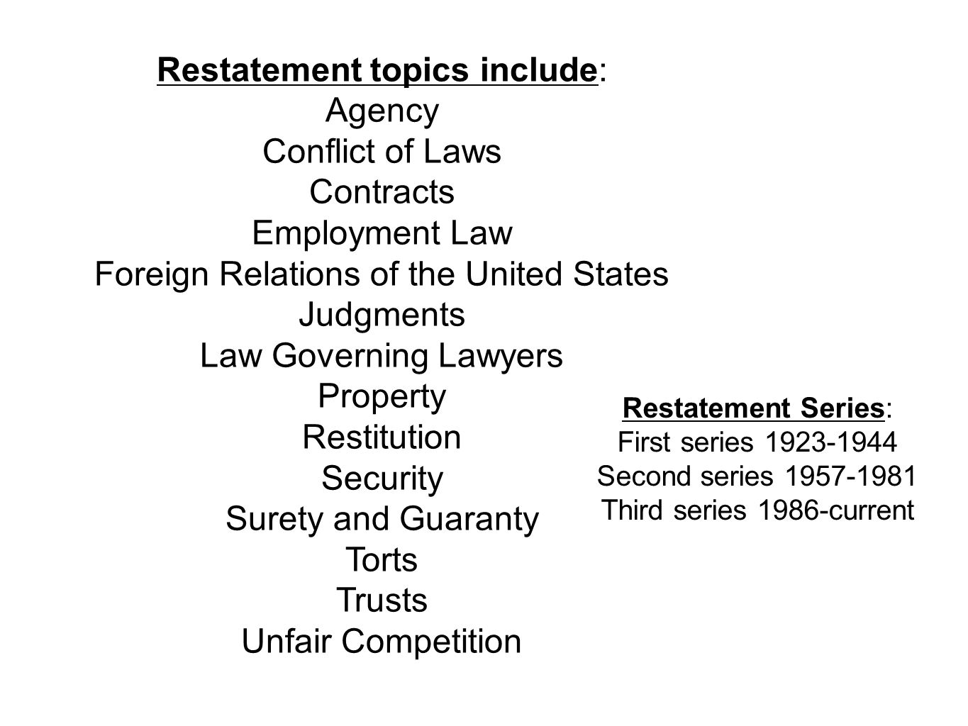 Restatement topics include: Agency Conflict of Laws Contracts Employment Law Foreign Relations of the United States Judgments Law Governing Lawyers Pr