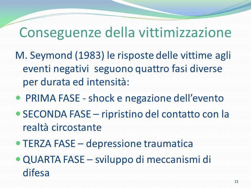 Conseguenze della vittimizzazione M. Seymond (1983) le risposte delle vittime agli eventi negativi seguono quattro fasi diverse per durata ed intensit