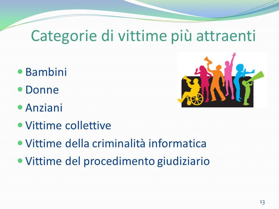 Categorie di vittime più attraenti Bambini Donne Anziani Vittime collettive Vittime della criminalità informatica Vittime del procedimento giudiziario 13