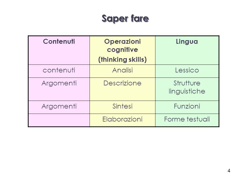 4 Saper fare ContenutiOperazioni cognitive (thinking skills) Lingua contenutiAnalisiLessico ArgomentiDescrizioneStrutture linguistiche ArgomentiSintesiFunzioni ElaborazioniForme testuali