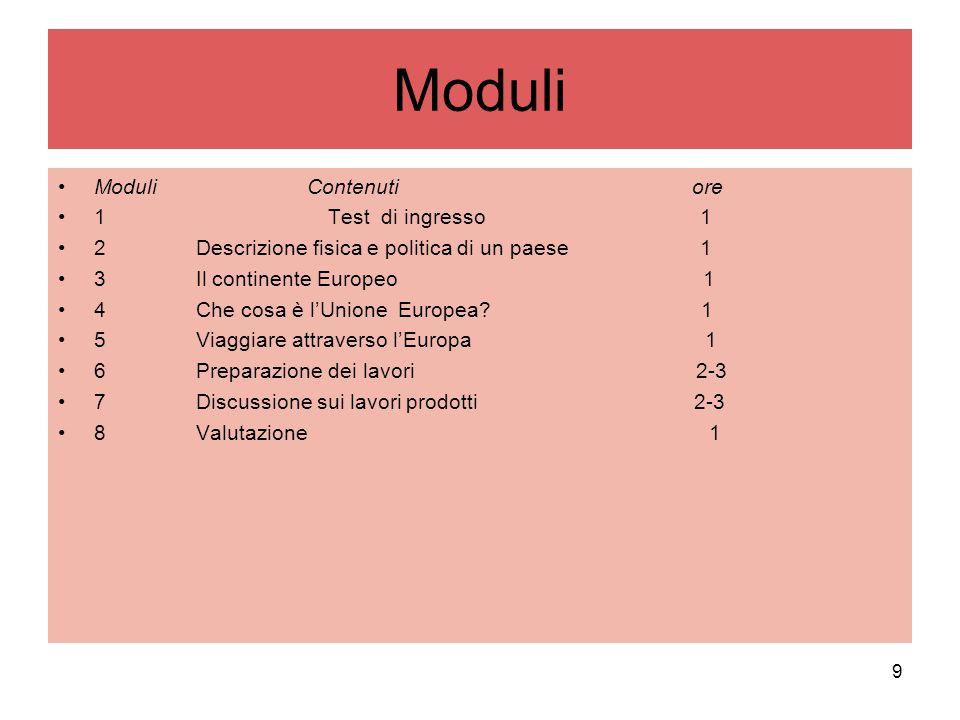9 Moduli Moduli Contenuti ore 1 Test di ingresso 1 2 Descrizione fisica e politica di un paese 1 3 Il continente Europeo 1 4 Che cosa è l'Unione Europea.