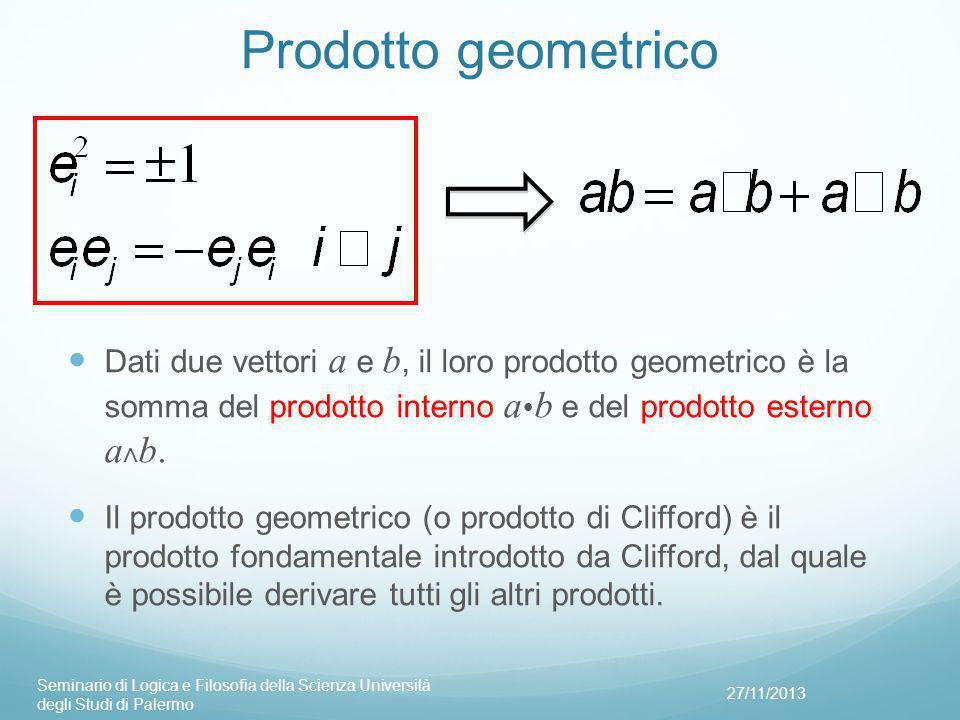 Prodotto geometrico Dati due vettori a e b, il loro prodotto geometrico è la somma del prodotto interno a  b e del prodotto esterno a ∧ b.