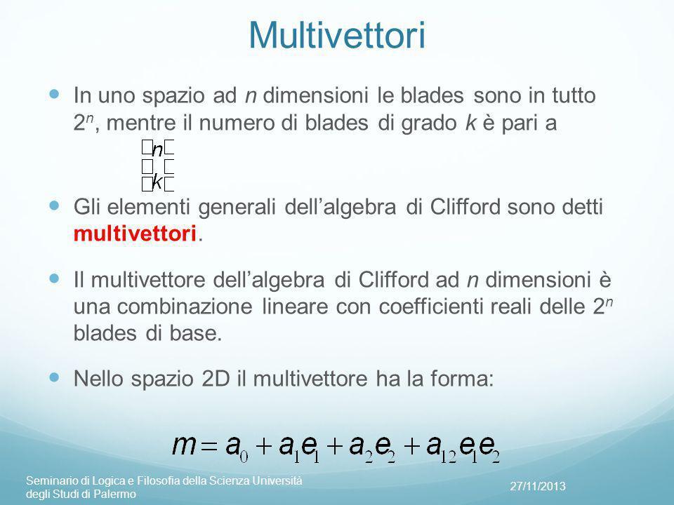Multivettori In uno spazio ad n dimensioni le blades sono in tutto 2 n, mentre il numero di blades di grado k è pari a Gli elementi generali dell'algebra di Clifford sono detti multivettori.