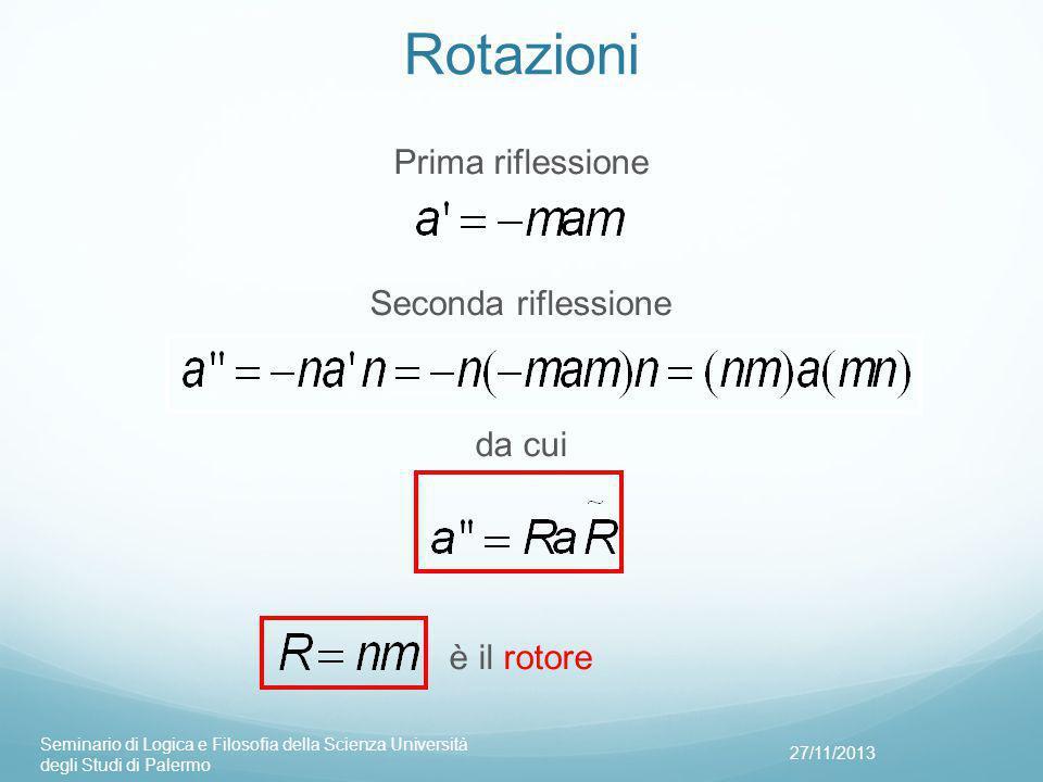 Rotazioni Prima riflessione Seconda riflessione da cui è il rotore 27/11/2013 Seminario di Logica e Filosofia della Scienza Università degli Studi di Palermo