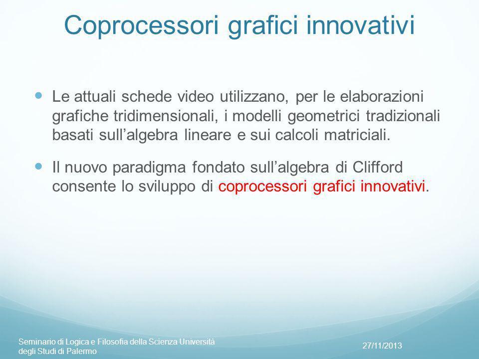Coprocessori grafici innovativi Le attuali schede video utilizzano, per le elaborazioni grafiche tridimensionali, i modelli geometrici tradizionali basati sull'algebra lineare e sui calcoli matriciali.