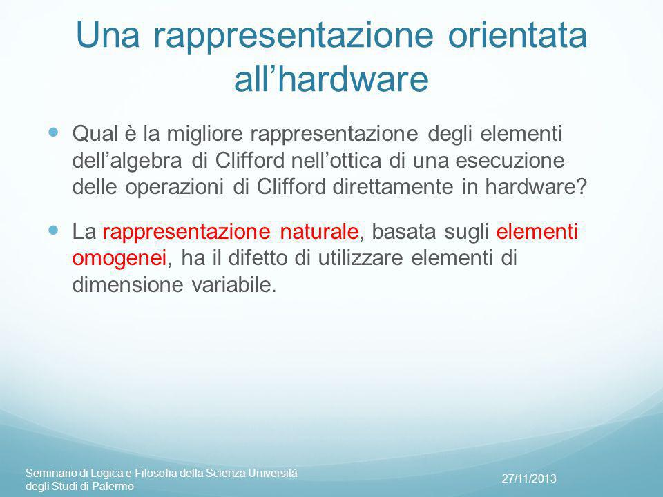 Una rappresentazione orientata all'hardware Qual è la migliore rappresentazione degli elementi dell'algebra di Clifford nell'ottica di una esecuzione delle operazioni di Clifford direttamente in hardware.