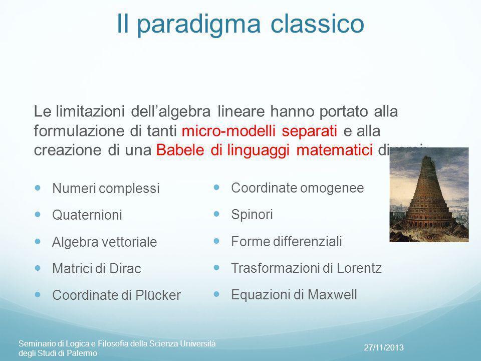 Quadruplette - Vantaggi 27/11/2013 Seminario di Logica e Filosofia della Scienza Università degli Studi di Palermo V0001001001001000 T1110110110110111 S0000001101011001 P1111110010100110 V e0e0 e1e1 e2e2 e3e3 T e1e2e3e1e2e3 e0e2e3e0e2e3 e0e1e3e0e1e3 e0e1e2e0e1e2 S1 e0e1e0e1 e0e2e0e2 e0e3e0e3 P e0e1e2e3e0e1e2e3 e2e3e2e3 e1e3e1e3 e1e2e1e2 XOR con 1111 XOR con 0001 XOR con 1110 T, S e P possono essere ottenute attraverso operazioni XOR tra V e opportune maschere di bit I = e 0 e 1 e 2 e 3  1111 W = e 0  0001 Z = e 1 e 2 e 3  1110 Maschere di bit