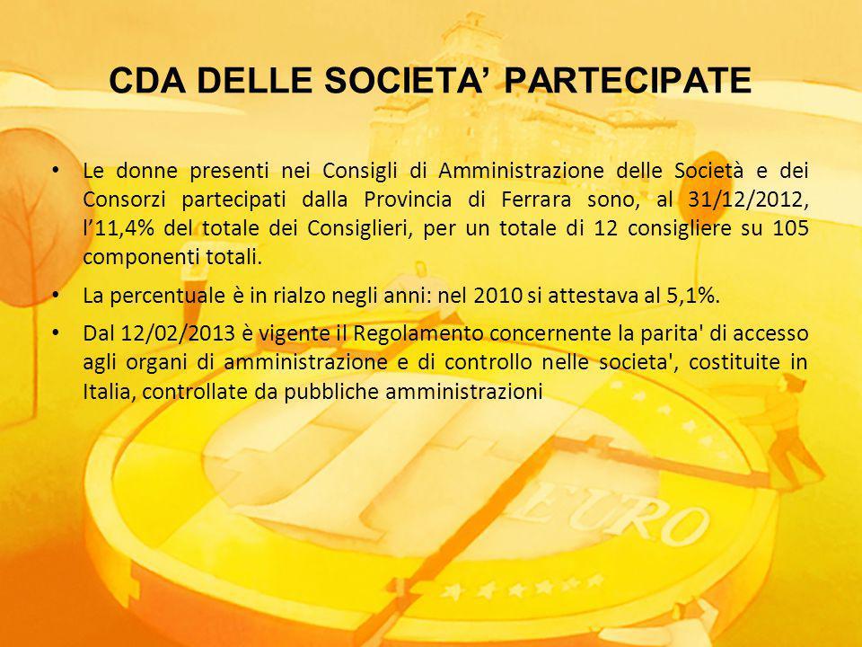 CDA DELLE SOCIETA' PARTECIPATE Le donne presenti nei Consigli di Amministrazione delle Società e dei Consorzi partecipati dalla Provincia di Ferrara sono, al 31/12/2012, l'11,4% del totale dei Consiglieri, per un totale di 12 consigliere su 105 componenti totali.