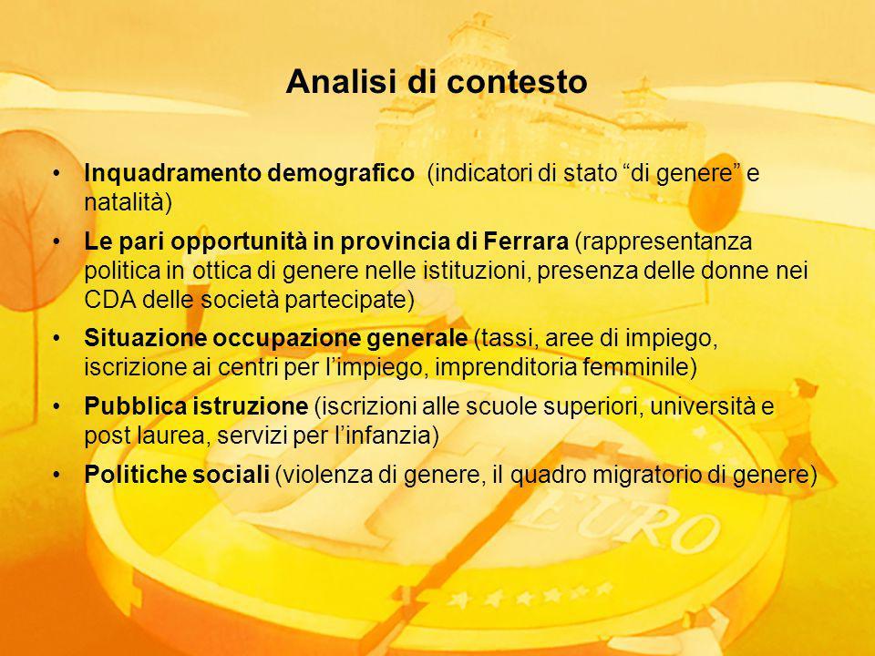 """Analisi di contesto Inquadramento demografico (indicatori di stato """"di genere"""" e natalità) Le pari opportunità in provincia di Ferrara (rappresentanza"""