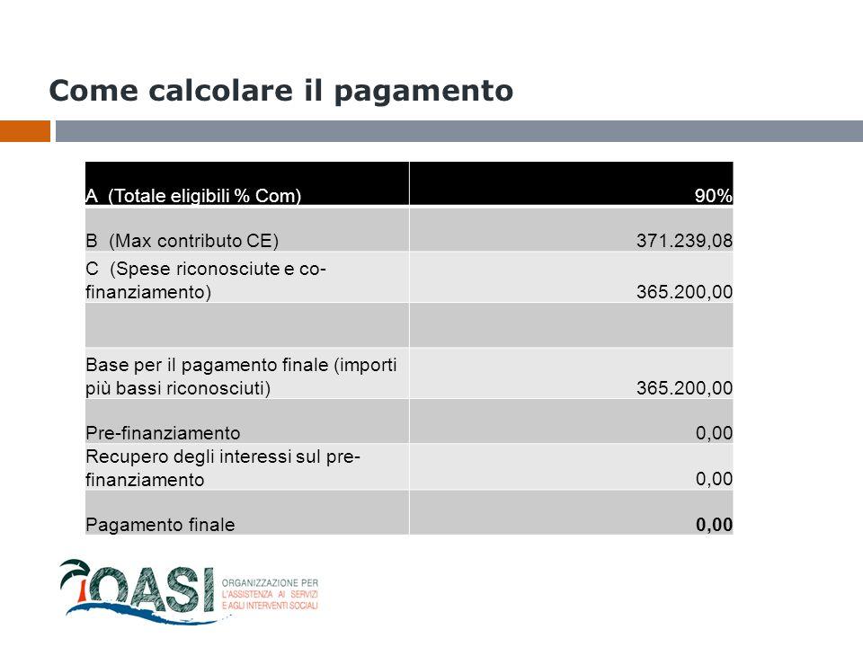 Come calcolare il pagamento A (Totale eligibili % Com)90% B (Max contributo CE)371.239,08 C (Spese riconosciute e co- finanziamento)365.200,00 Base pe