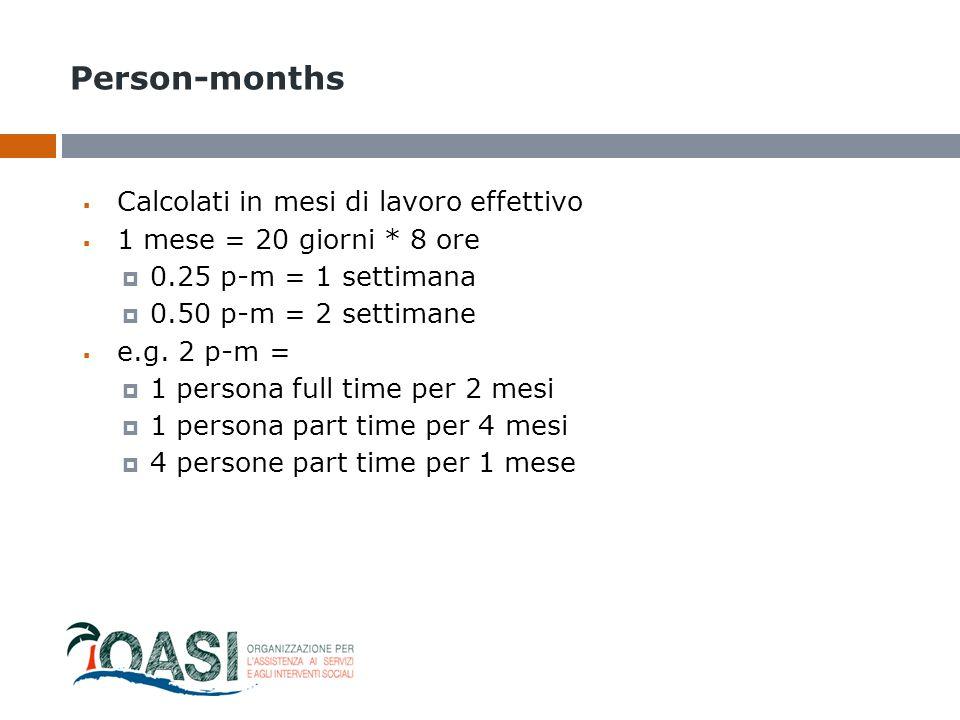 Person-months  Calcolati in mesi di lavoro effettivo  1 mese = 20 giorni * 8 ore  0.25 p-m = 1 settimana  0.50 p-m = 2 settimane  e.g. 2 p-m = 