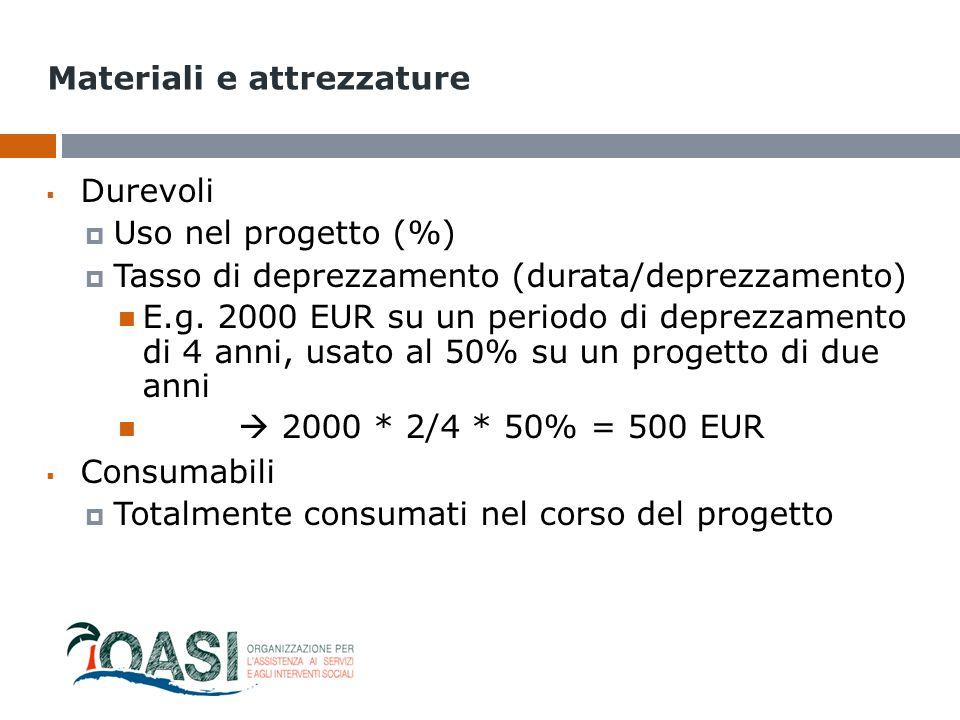Materiali e attrezzature  Durevoli  Uso nel progetto (%)  Tasso di deprezzamento (durata/deprezzamento) E.g. 2000 EUR su un periodo di deprezzament