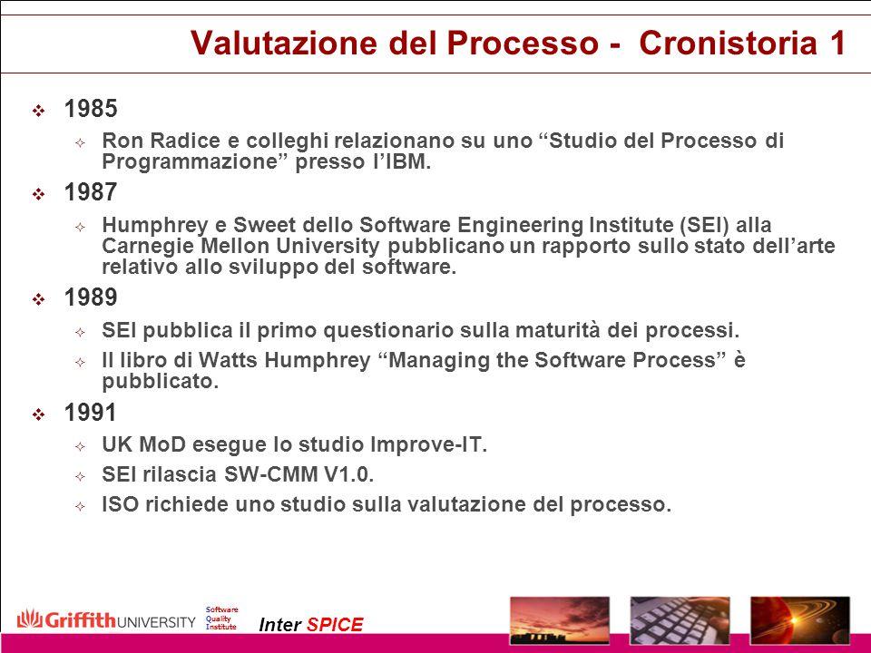 Copyright InterSPICE Ltd.ISO/IEC 15504 (SPICE): Current and Future Directions1 December 2003 Software Quality Institute Inter SPICE Sviluppo di una norma  Spinte per una norma:  Disponibilità di un numero crescente di approcci alla valutazione.