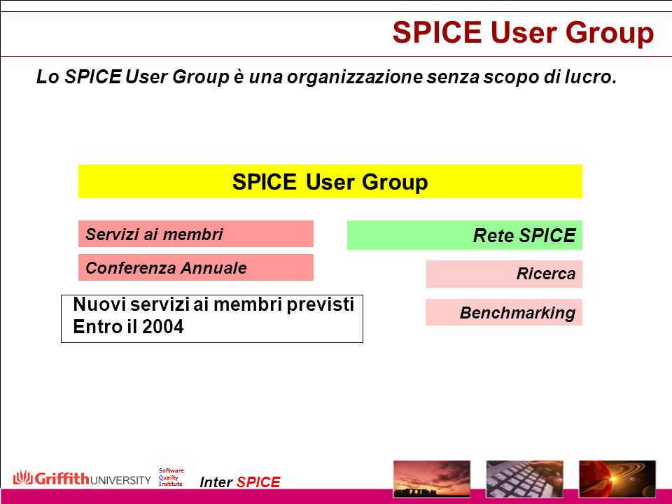 Copyright InterSPICE Ltd.ISO/IEC 15504 (SPICE): Current and Future Directions1 December 2003 Software Quality Institute Inter SPICE SPICE User Group R