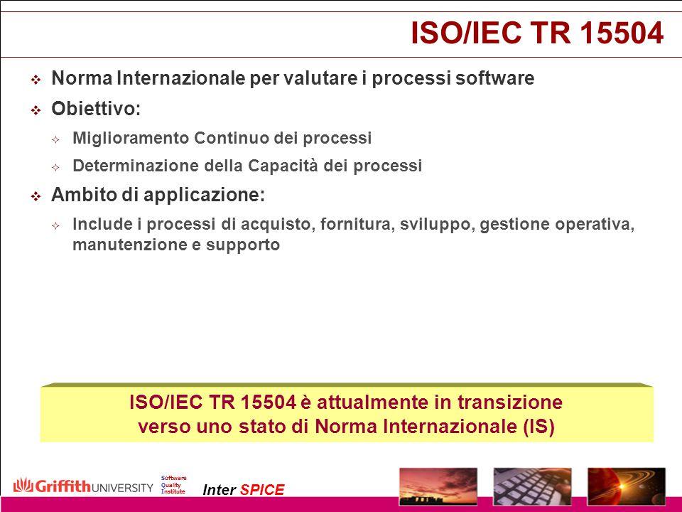 Copyright InterSPICE Ltd.ISO/IEC 15504 (SPICE): Current and Future Directions1 December 2003 Software Quality Institute Inter SPICE Valutazione del processo - Cronistoria 3  2000  CMMI® SE/SW/IPPD V1.0 rilasciato.