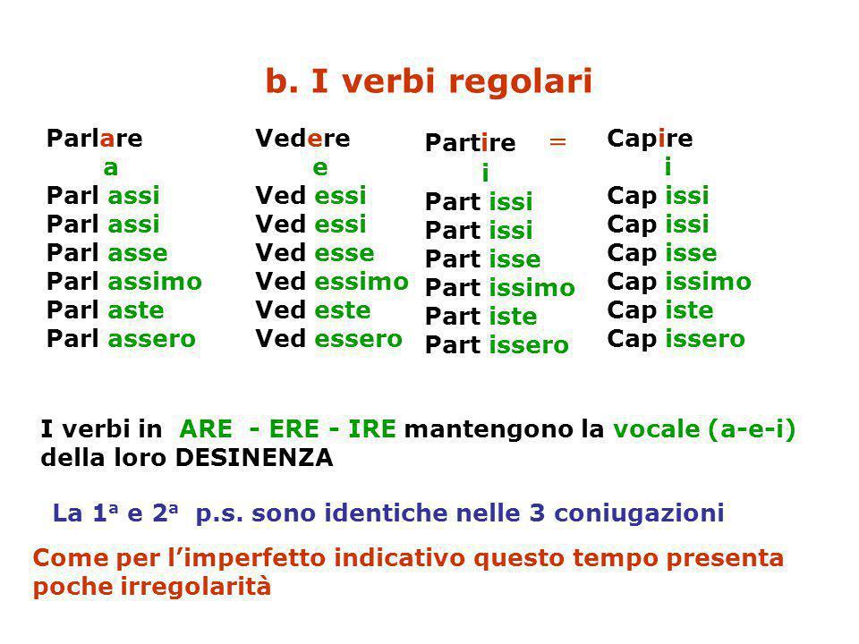 b. I verbi regolari Partire = i Part issi Part isse Part issimo Part iste Part issero Vedere e Ved essi Ved esse Ved essimo Ved este Ved essero Parlar