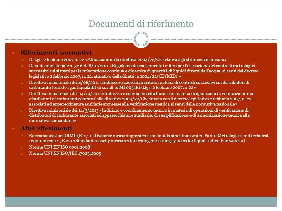 Documenti di riferimento Riferimenti normativi  D.