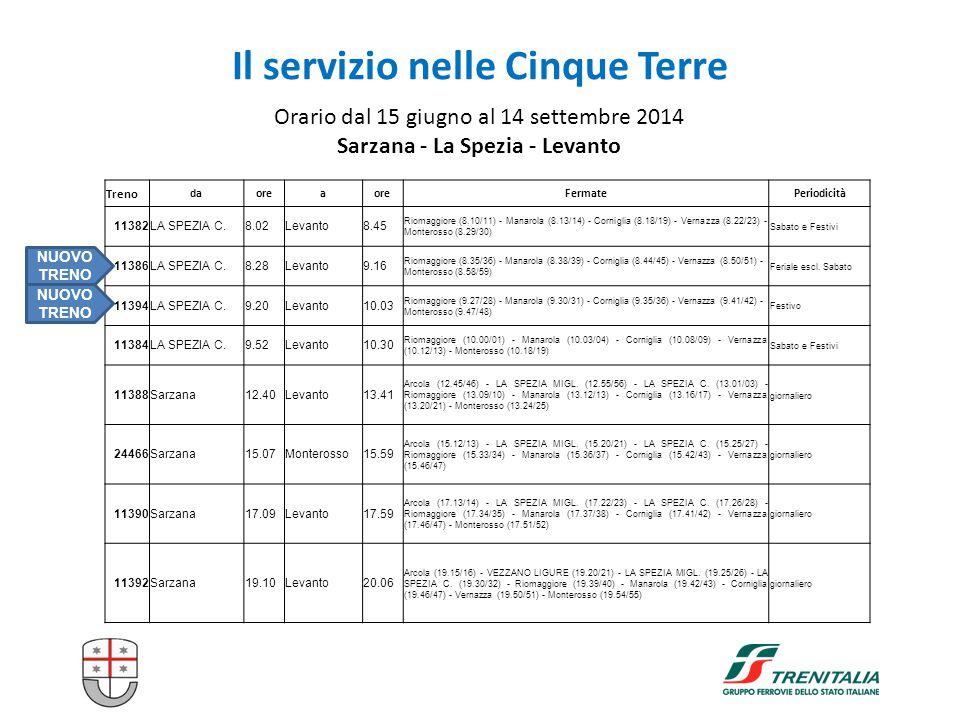11 Il servizio nelle Cinque Terre Orario dal 15 giugno al 14 settembre 2014 Sarzana - La Spezia - Levanto Treno daorea FermatePeriodicità 11382LA SPEZIA C.8.02Levanto8.45 Riomaggiore (8.10/11) - Manarola (8.13/14) - Corniglia (8.18/19) - Vernazza (8.22/23) - Monterosso (8.29/30) Sabato e Festivi 11386LA SPEZIA C.8.28Levanto9.16 Riomaggiore (8.35/36) - Manarola (8.38/39) - Corniglia (8.44/45) - Vernazza (8.50/51) - Monterosso (8.58/59) Feriale escl.