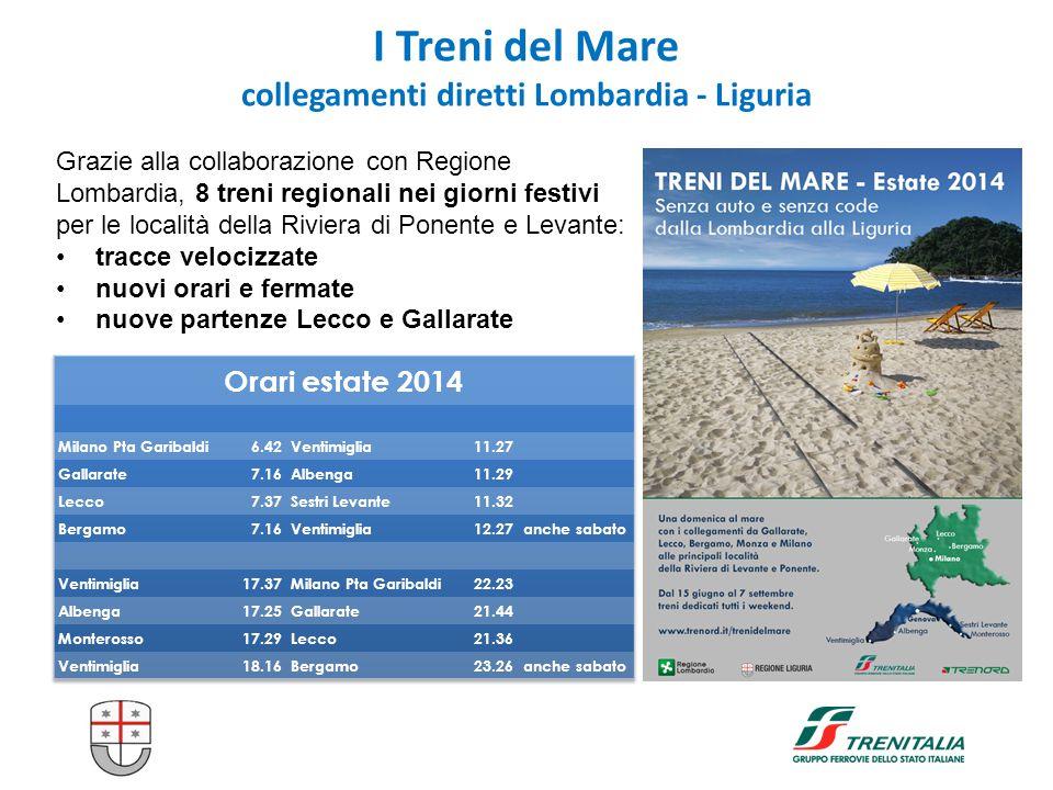 I Treni del Mare collegamenti diretti Lombardia - Liguria Grazie alla collaborazione con Regione Lombardia, 8 treni regionali nei giorni festivi per l