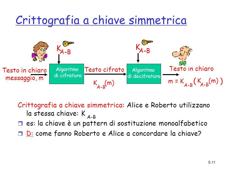 8-11 Crittografia a chiave simmetrica: Alice e Roberto utilizzano la stessa chiave: K  es: la chiave è un pattern di sostituzione monoalfabetico  D:
