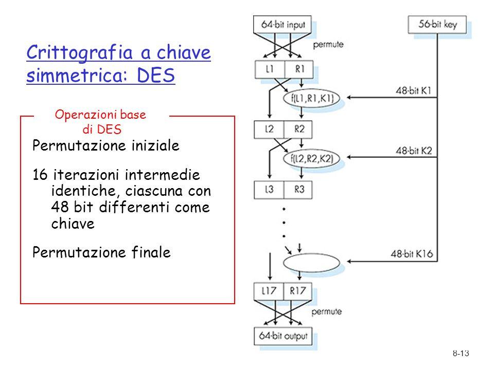 8-13 Crittografia a chiave simmetrica: DES Permutazione iniziale 16 iterazioni intermedie identiche, ciascuna con 48 bit differenti come chiave Permut