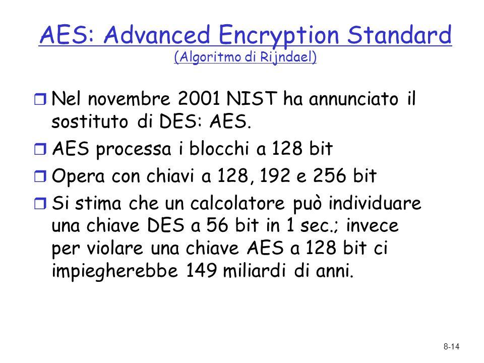 8-14 AES: Advanced Encryption Standard (Algoritmo di Rijndael)  Nel novembre 2001 NIST ha annunciato il sostituto di DES: AES.  AES processa i blocc