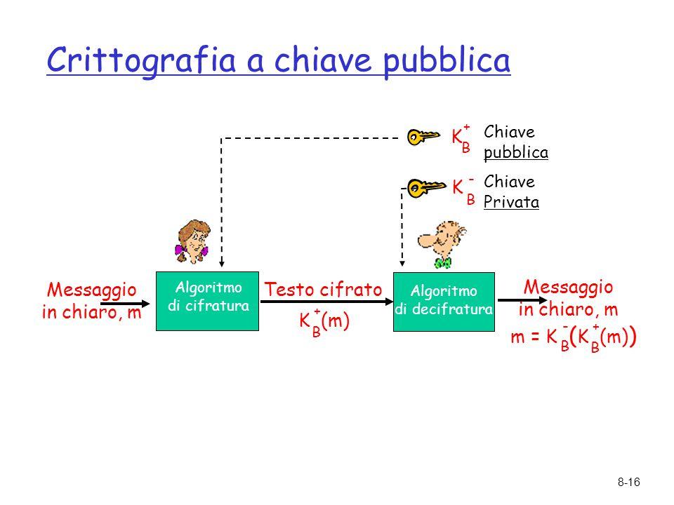 8-16 Crittografia a chiave pubblica Messaggio in chiaro, m Testo cifrato Algoritmo di cifratura Algoritmo di decifratura Chiave pubblica Messaggio in