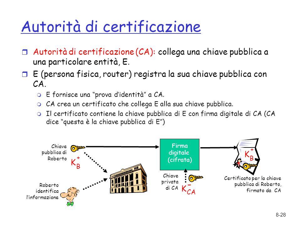 8-28 Autorità di certificazione  Autorità di certificazione (CA): collega una chiave pubblica a una particolare entità, E.  E (persona fisica, route