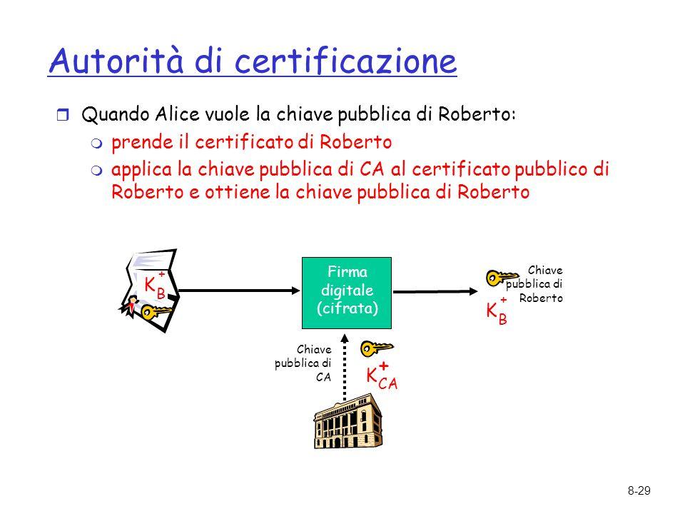 8-29 Autorità di certificazione  Quando Alice vuole la chiave pubblica di Roberto:  prende il certificato di Roberto  applica la chiave pubblica di