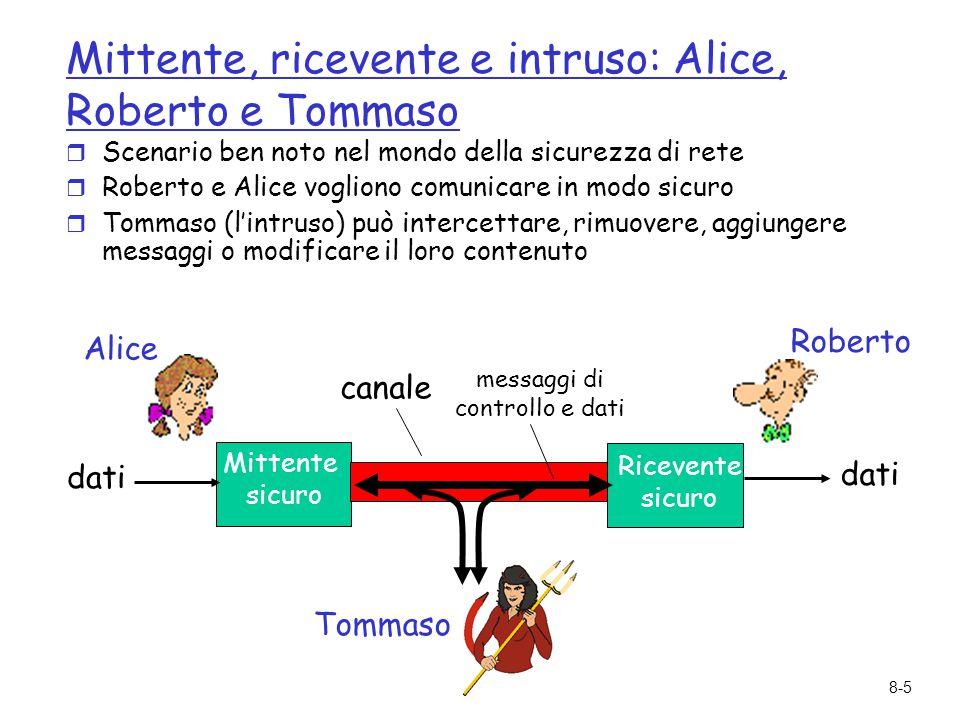 8-5 Mittente, ricevente e intruso: Alice, Roberto e Tommaso  Scenario ben noto nel mondo della sicurezza di rete  Roberto e Alice vogliono comunicar