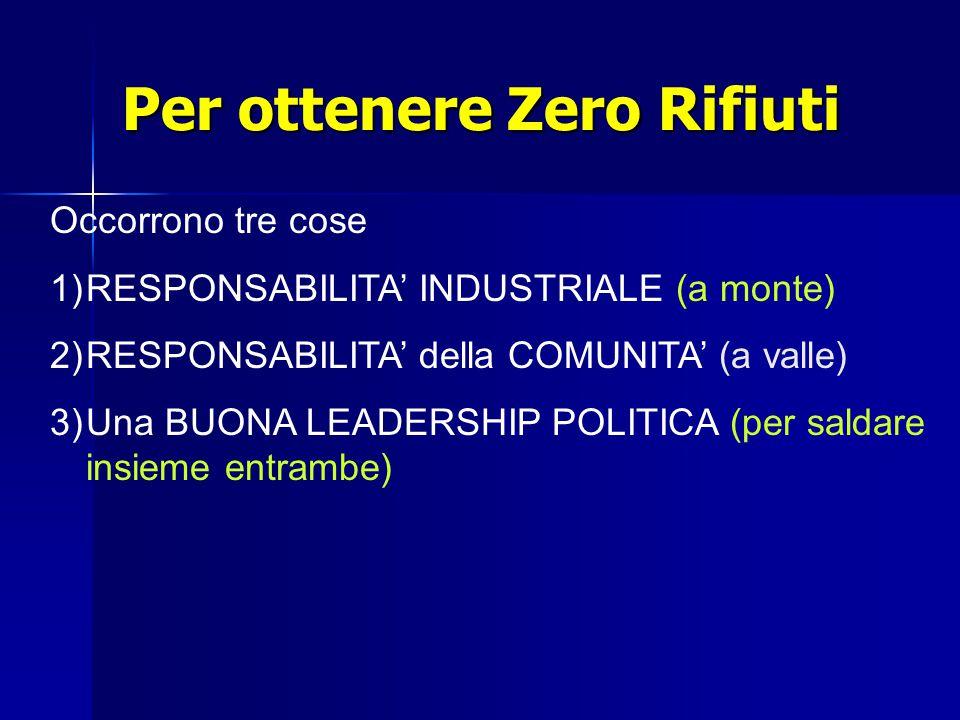 Per ottenere Zero Rifiuti Occorrono tre cose 1) 1)RESPONSABILITA' INDUSTRIALE (a monte) 2) 2)RESPONSABILITA' della COMUNITA' (a valle) 3)Una BUONA LEADERSHIP POLITICA (per saldare insieme entrambe)