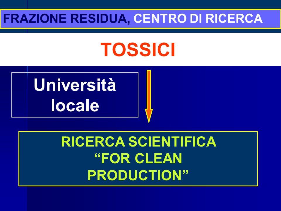 """TOSSICII RICERCA SCIENTIFICA """"FOR CLEAN PRODUCTION"""" Università locale FRAZIONE RESIDUA, CENTRO DI RICERCA"""