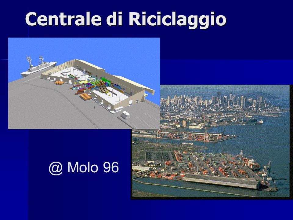 @ Molo 96 Centrale di Riciclaggio