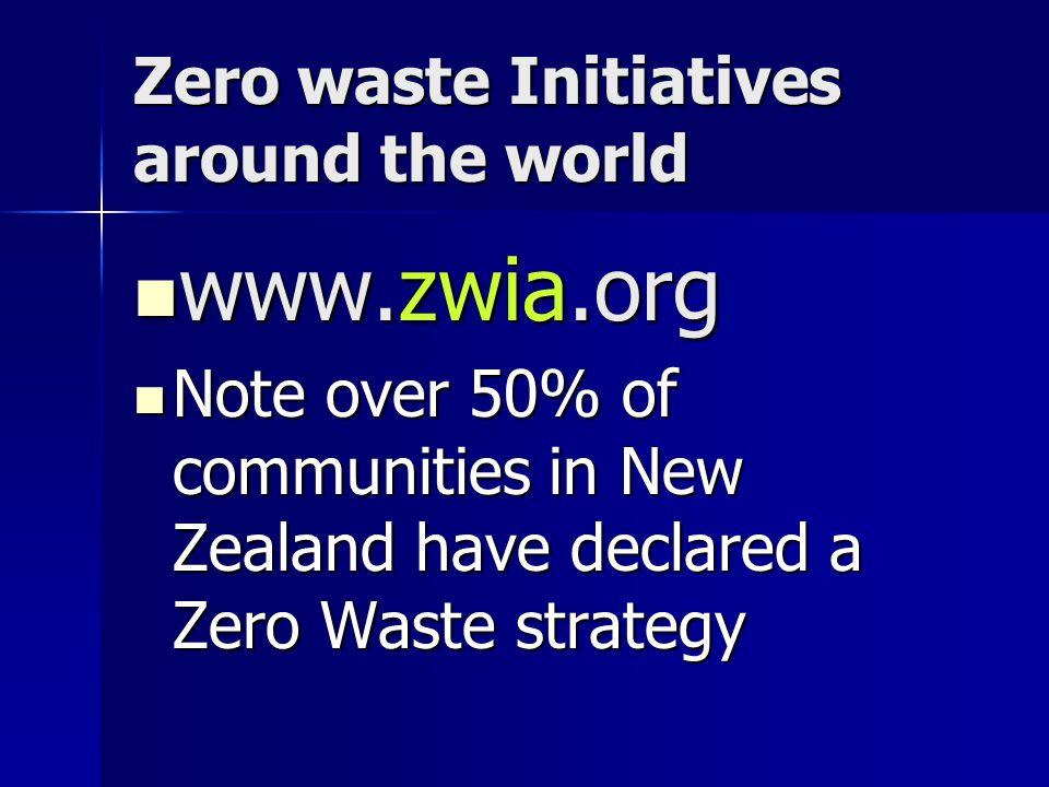 Zero waste Initiatives around the world www.zwia.org www.zwia.org Note over 50% of communities in New Zealand have declared a Zero Waste strategy Note