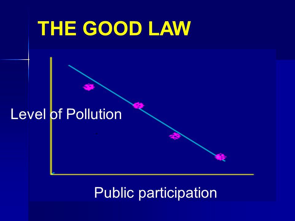 Public participation THE GOOD LAW